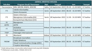 jadwal-briefing-wisuda-universitas-budi-luhur-periode-oktober-2015-all